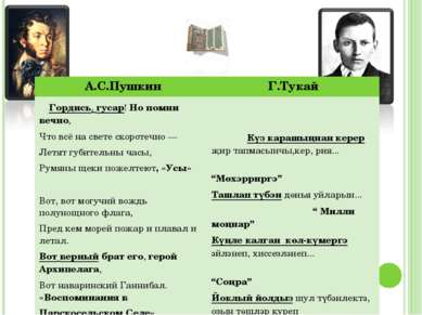 А.С.Пушкин Г.Тукай Гордись, гусар! Но помни вечно, Что всё на свете скоротечн...
