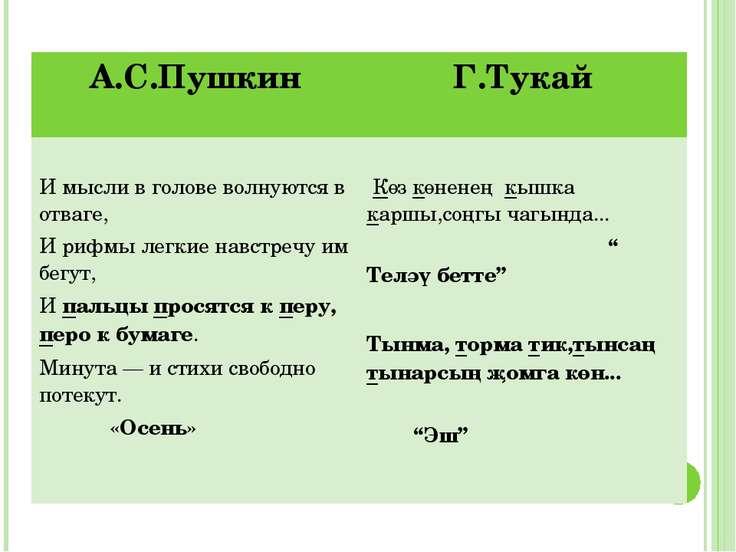 А.С.Пушкин Г.Тукай И мысли в голове волнуются в отваге, И рифмы легкие навстр...