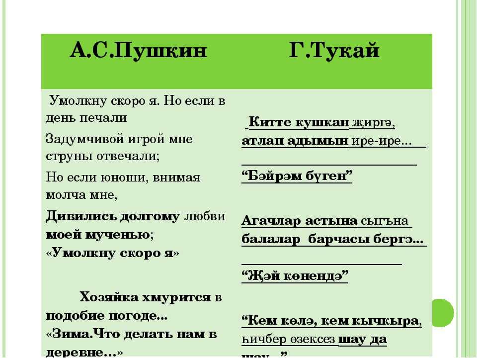 А.С.Пушкин Г.Тукай Умолкну скоро я. Но если в день печали Задумчивой игрой мн...