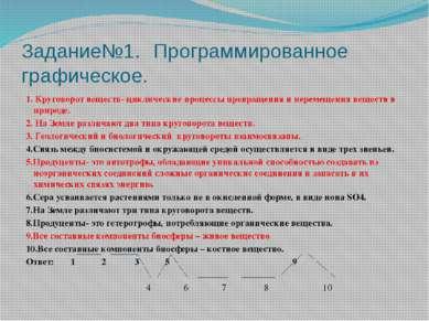 Задание№1. Программированное графическое. 1. Круговорот веществ- циклические ...
