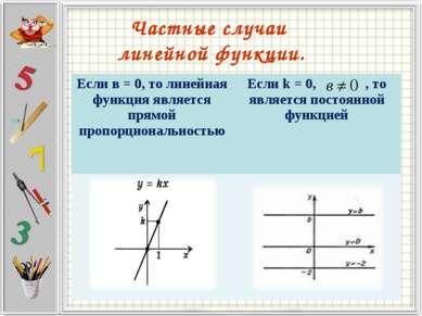 Частные случаи линейной функции. Если в = 0, то линейная функция является пря...