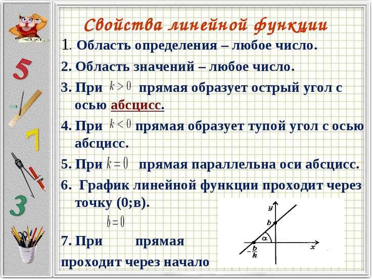 Свойства линейной функции 1. Область определения – любое число. 2. Область зн...