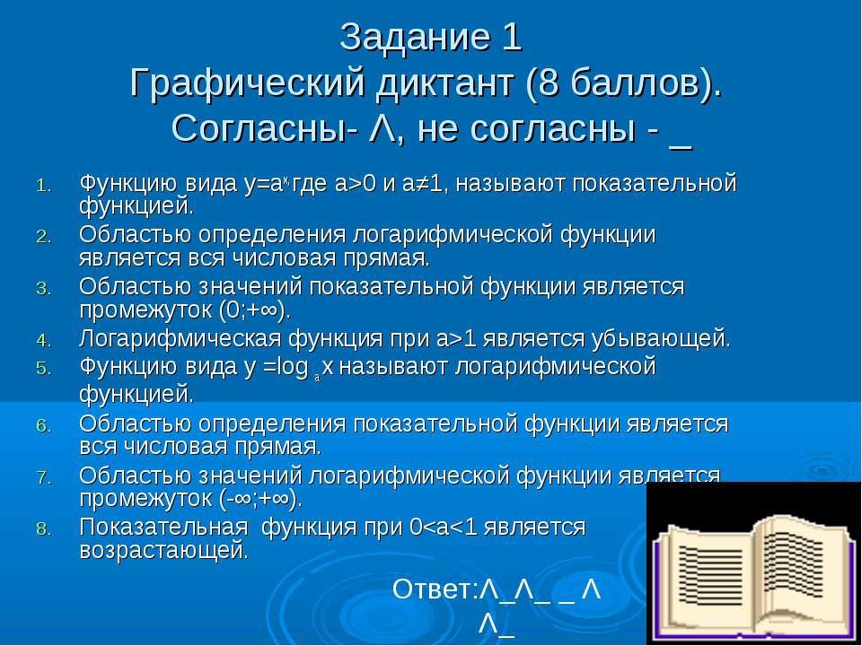 Задание 1 Графический диктант (8 баллoв). Согласны- Λ, не согласны - _ Функци...