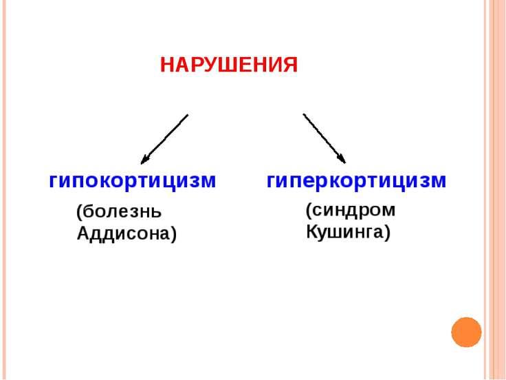 НАРУШЕНИЯ