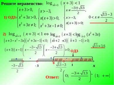 Решите неравенство: 1) ОДЗ: ○ - 3 1 х + 2) ○ ○ - + ○ - + /////////// ////////...