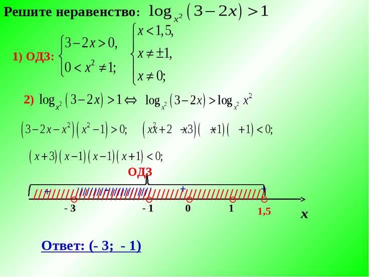 Решите неравенство: 1) ОДЗ: ○ - 3 - 1 1 х + 2) ////////////////////// 1,5 ///...
