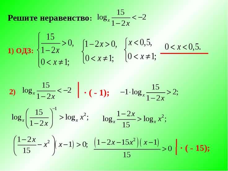 Решите неравенство: 1) ОДЗ: 2) ∙ ( - 1); ∙ ( - 15);