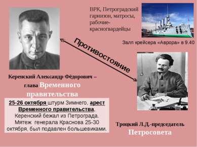 Керенский Александр Фёдорович – глава Временного правительства Троцкий Л.Д.-п...