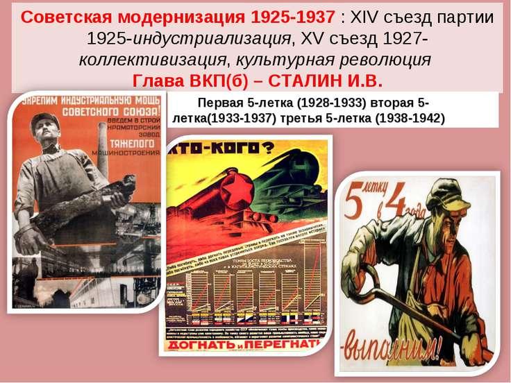 Советская модернизация 1925-1937 : XIV съезд партии 1925-индустриализация, XV...
