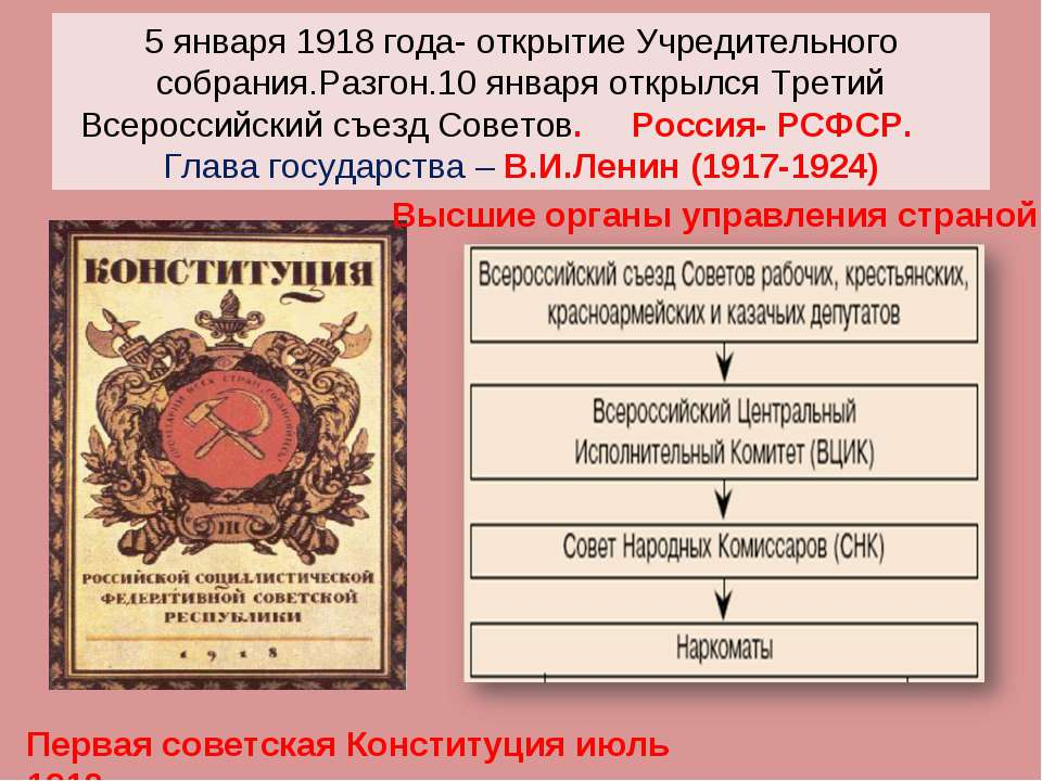 5 января 1918 года- открытие Учредительного собрания.Разгон.10 января открылс...