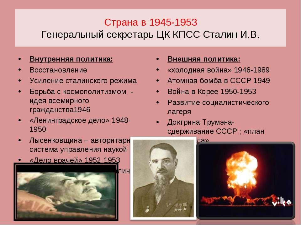 Страна в 1945-1953 Генеральный секретарь ЦК КПСС Сталин И.В. Внутренняя полит...