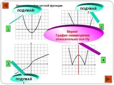 Укажите график четной функции. 4 2 3 1 ПОДУМАЙ! ПОДУМАЙ! Верно! График симмет...
