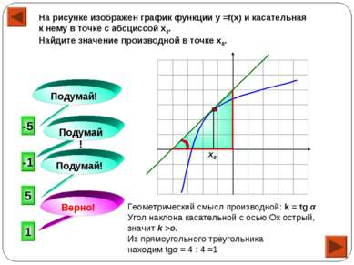 На рисунке изображен график функции у =f(x) и касательная к нему в точке с ...
