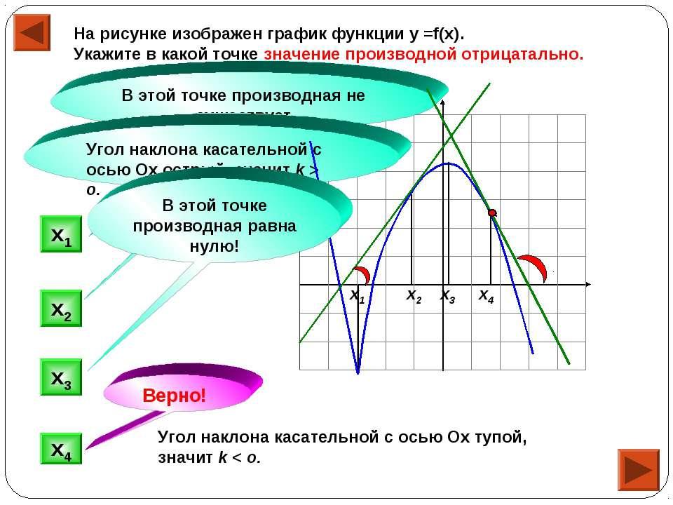 На рисунке изображен график функции у =f(x). Укажите в какой точке значение п...