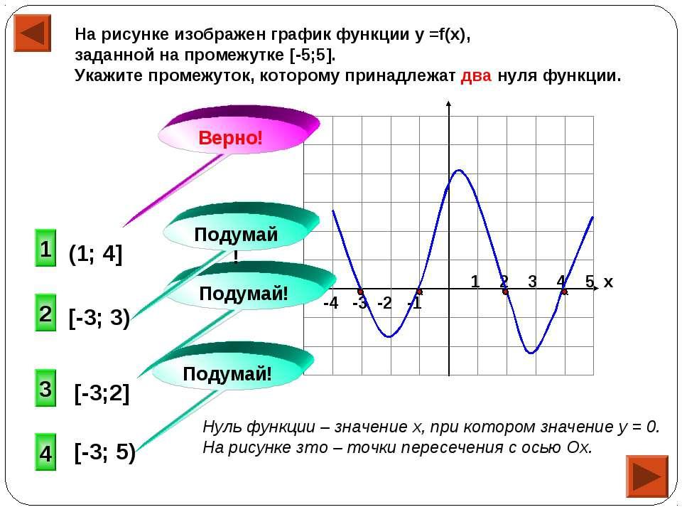 -4 -3 -2 -1 1 2 3 4 5 х На рисунке изображен график функции у =f(x), заданной...