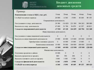 * Бюджет движения денежных средств Пример: Наименование статьи (с НДС), тыс. ...