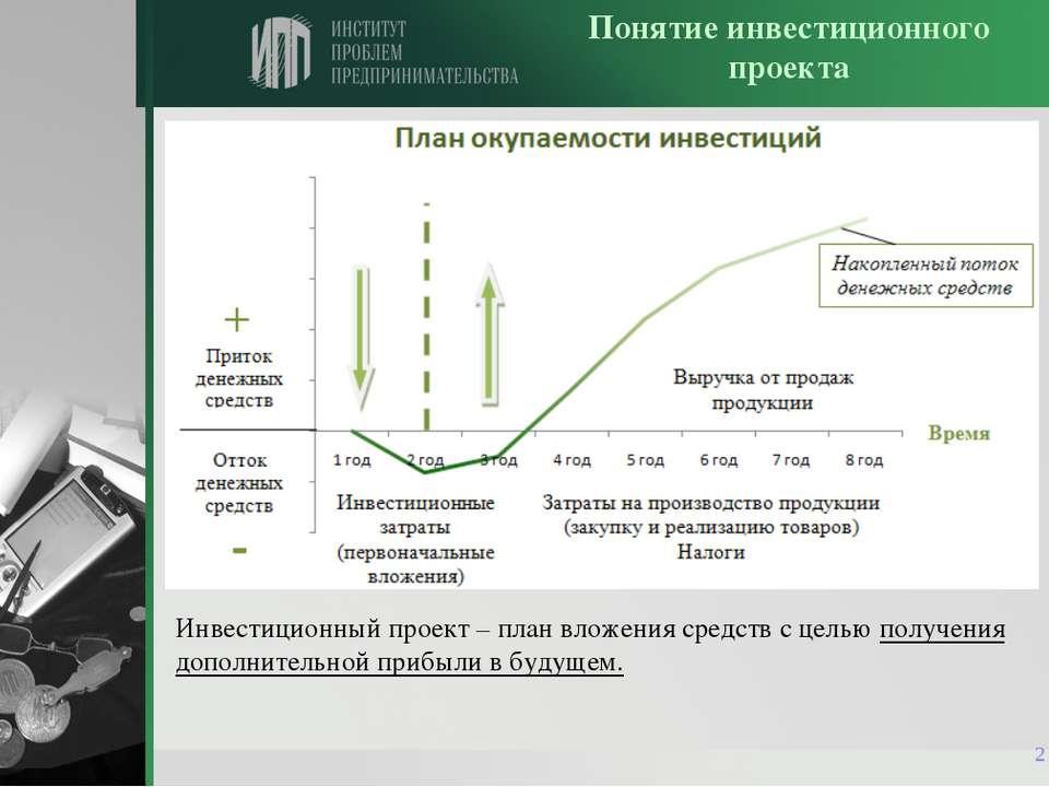 * Понятие инвестиционного проекта Инвестиционный проект – план вложения средс...