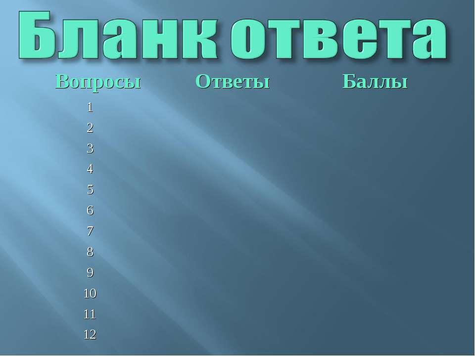 Вопросы Ответы Баллы 1 2 3 4 5 6 7 8 9 10 11 12