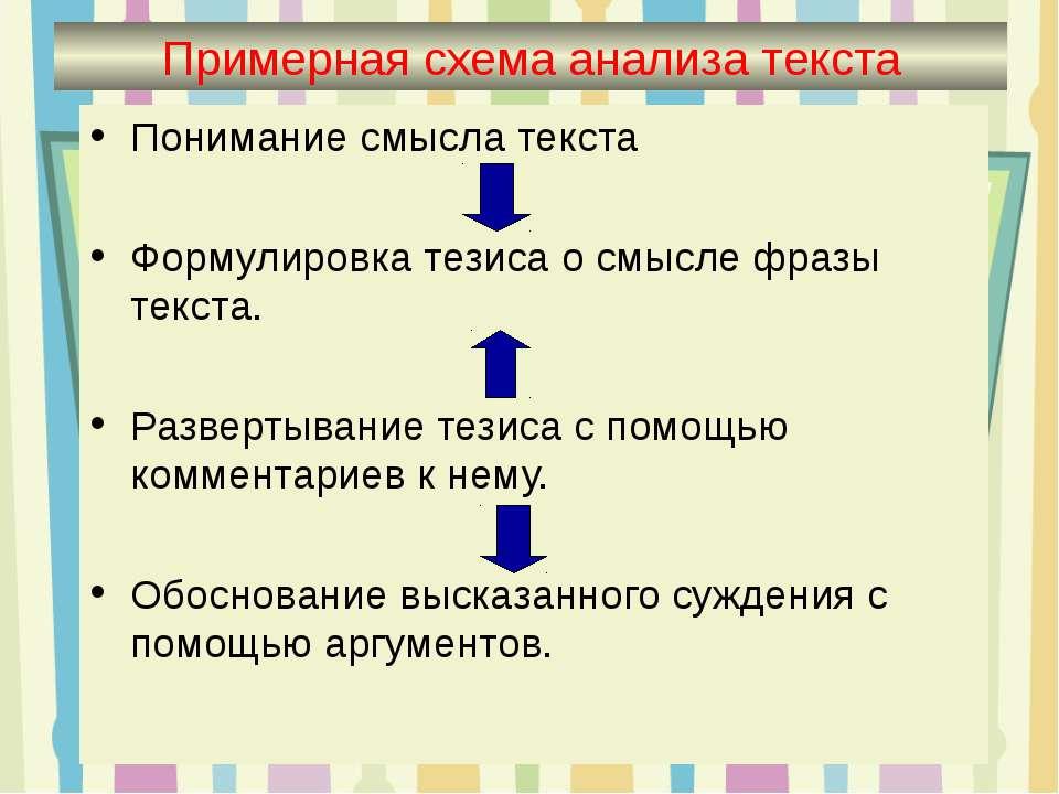 Примерная схема анализа текста Понимание смысла текста Формулировка тезиса о ...
