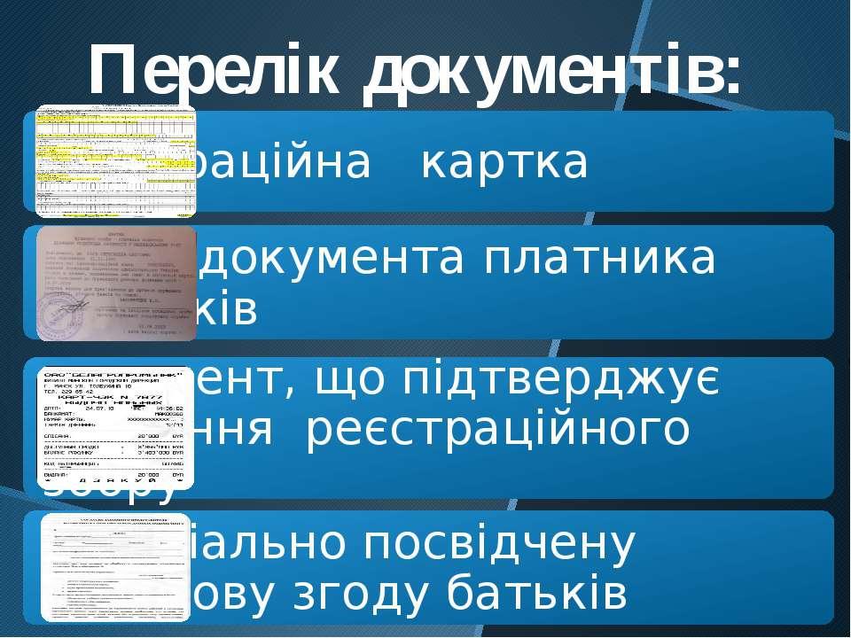 Перелік документів: