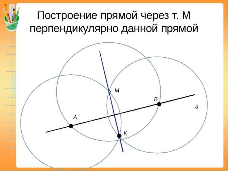 Построение прямой через т. М перпендикулярно данной прямой a А В М К