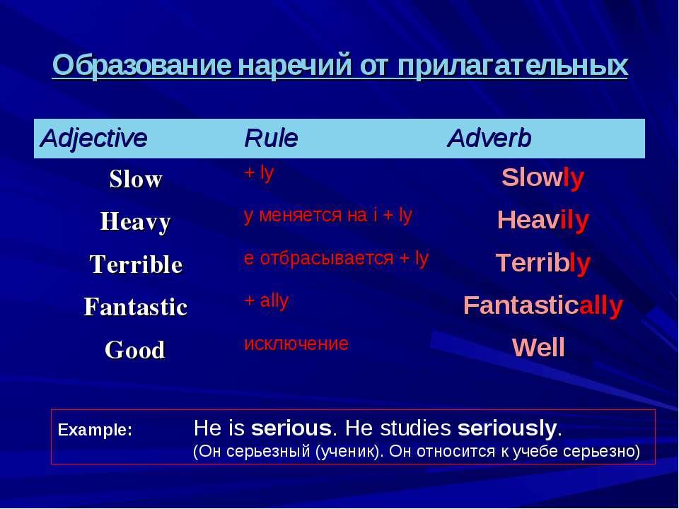 Образование наречий от прилагательных Example: He is serious. He studies seri...