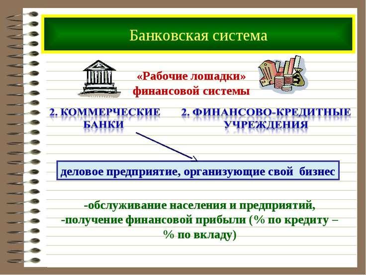 Банковская система «Рабочие лошадки» финансовой системы -обслуживание населен...