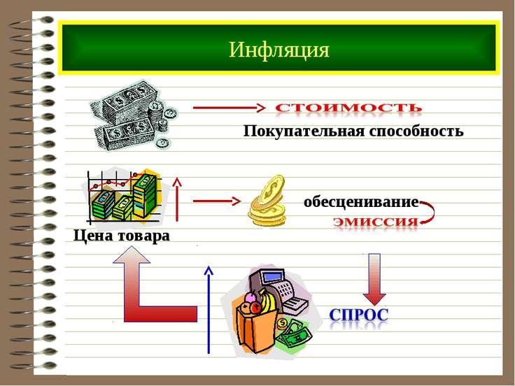 Инфляция