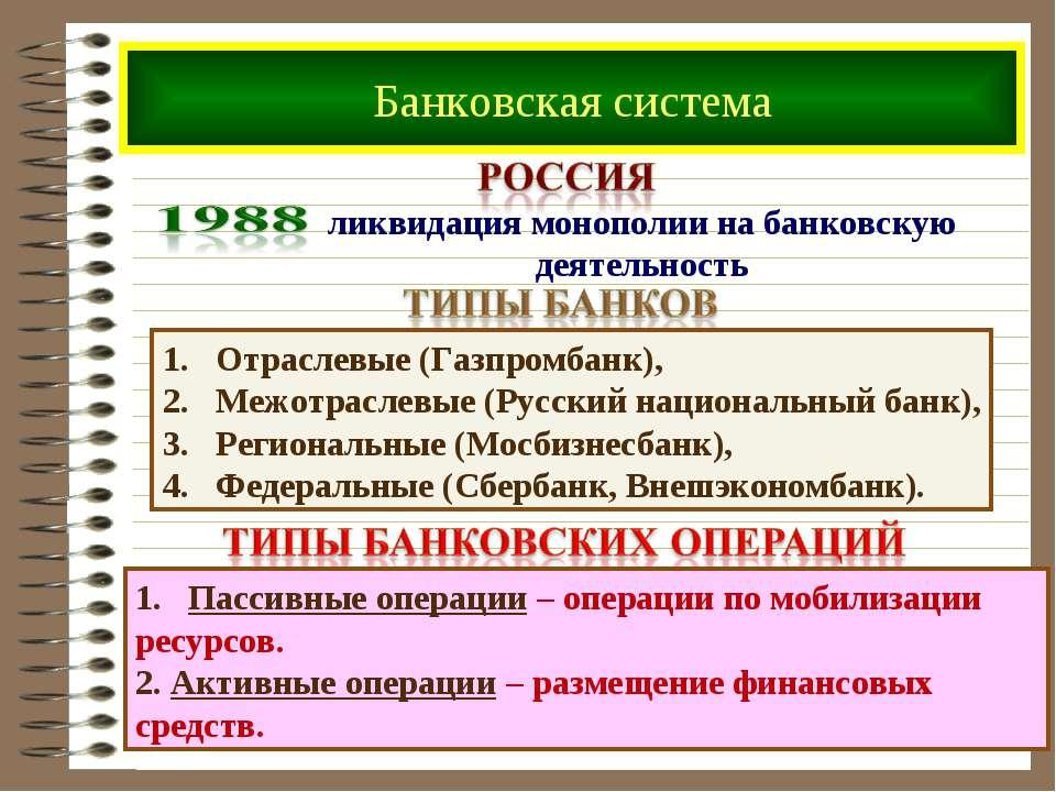 Банковская система Отраслевые (Газпромбанк), Межотраслевые (Русский националь...