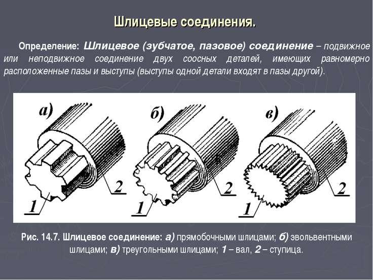 Шлицевые соединения. Определение: Шлицевое (зубчатое, пазовое) соединение – п...