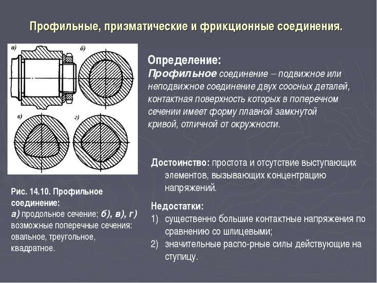 Профильные, призматические и фрикционные соединения. Рис. 14.10. Профильное с...