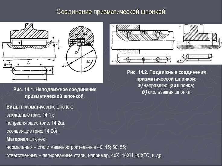 Соединение призматической шпонкой Рис. 14.1. Неподвижное соединение призматич...