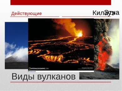 Виды вулканов Действующие Этна Килауэа