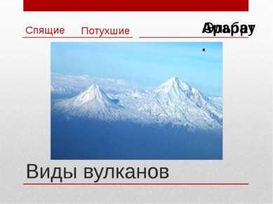 Виды вулканов Спящие Эльбрус Потухшие Арарат.