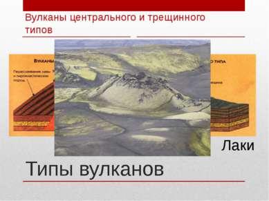Типы вулканов Вулканы центрального и трещинного типов Лаки
