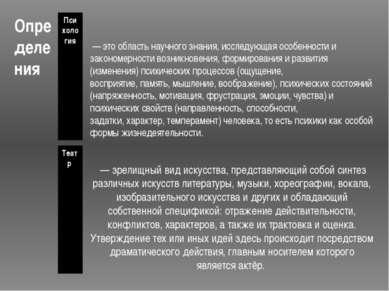 Определения Психология Театр — это область научного знания, исследующая особе...