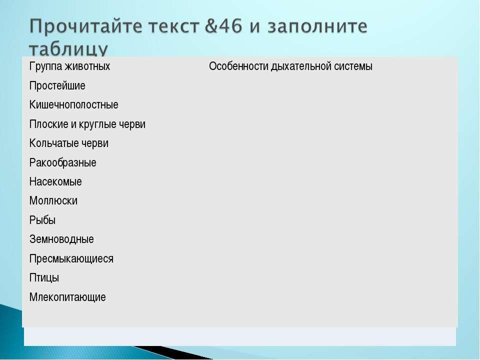 Группа животных Особенности дыхательной системы Простейшие Кишечнополостные П...
