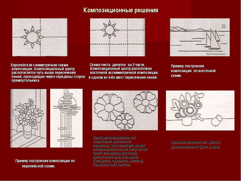 Композиционные решения Европейская симметричная схема композиции. Композицион...