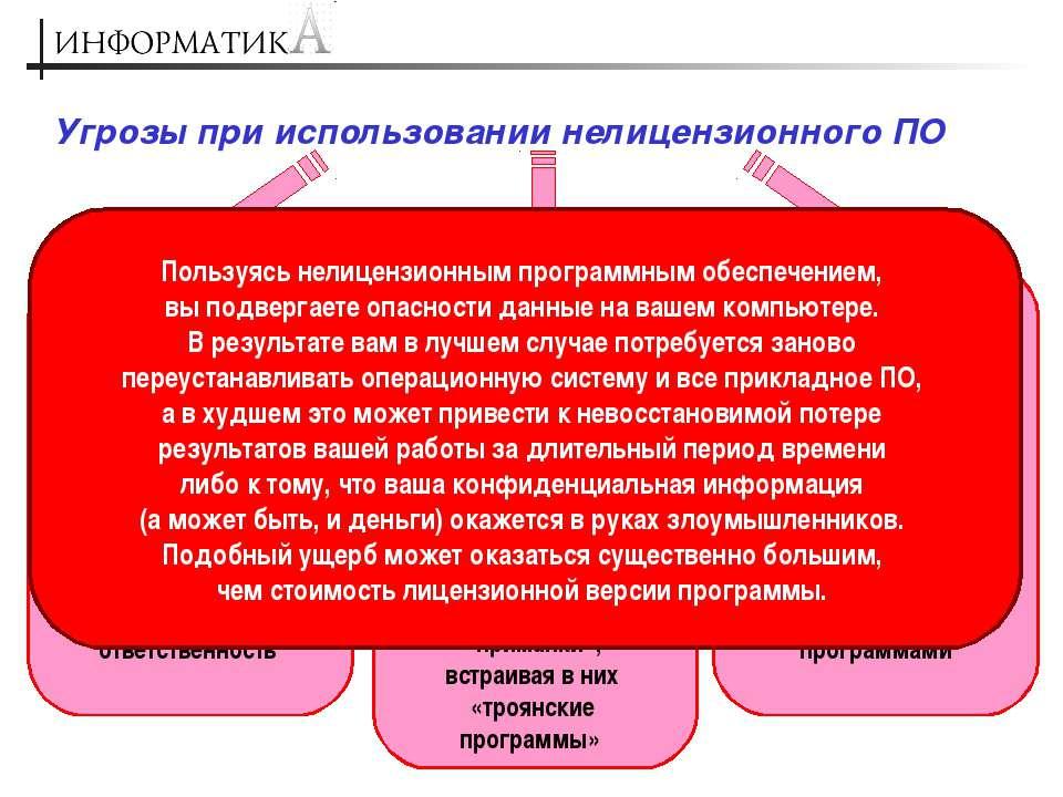 Угрозы при использовании нелицензионного ПО Распространение и использование н...
