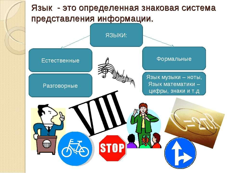 Язык - это определенная знаковая система представления информации. ЯЗЫКИ: Ест...