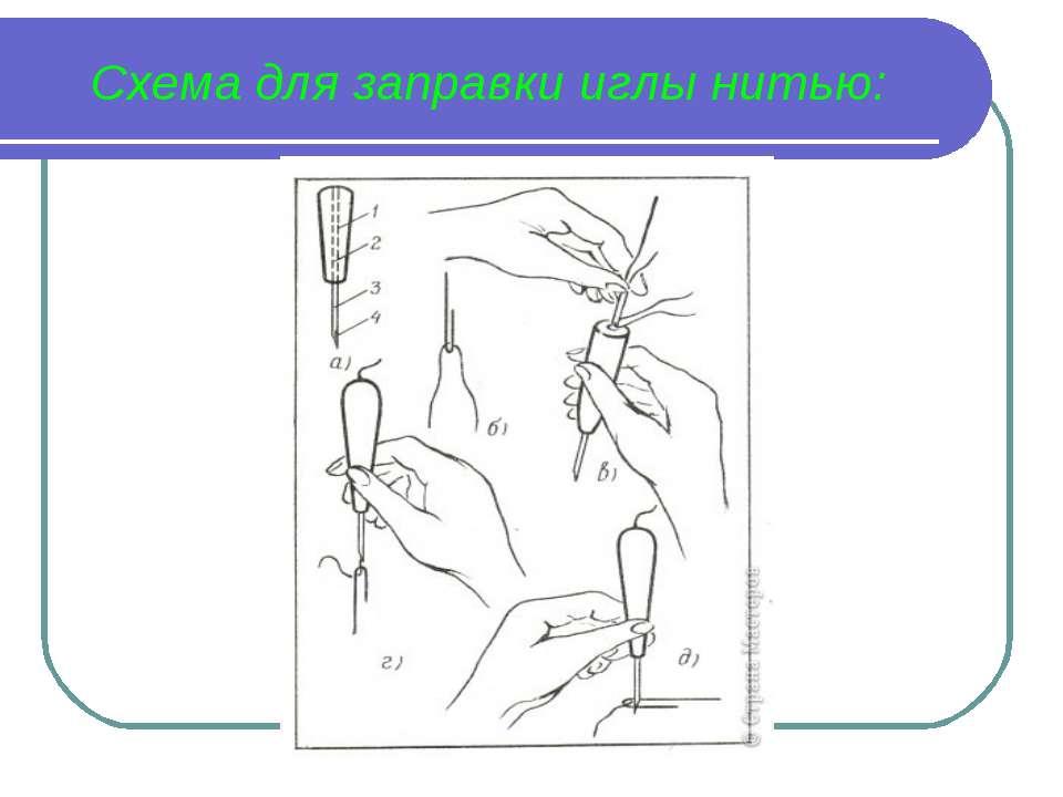 Схема для заправки иглы нитью: