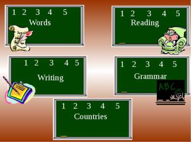 Words Reading Writing Grammar Countries 1 2 3 4 5 1 2 3 4 5 1 2 3 4 5 1 2 3 4...