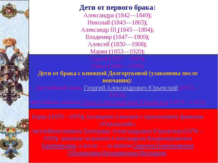 Дети от первого брака: Александра (1842—1849); Николай (1843—1865); Александр...