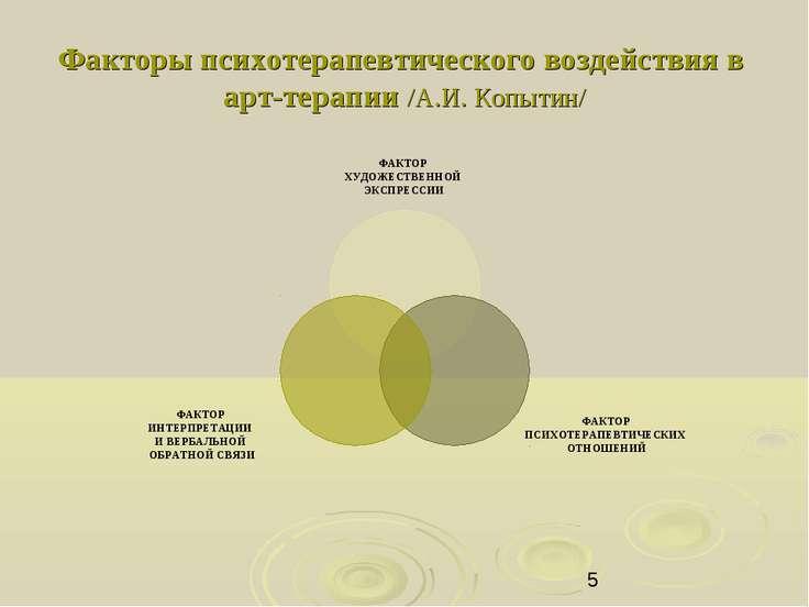 Факторы психотерапевтического воздействия в арт-терапии /А.И. Копытин/