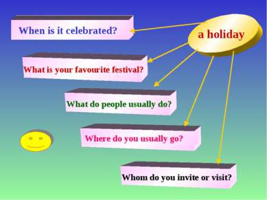 a holiday When is it celebrated? What do people usually do? Whom do you invit...