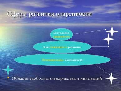 Сферы развития одаренности Область свободного творчества и инноваций Потенциа...