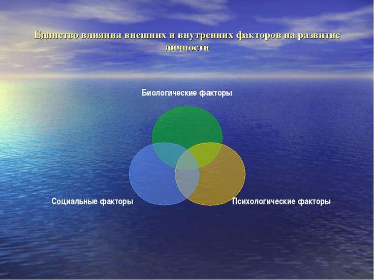 Единство влияния внешних и внутренних факторов на развитие личности