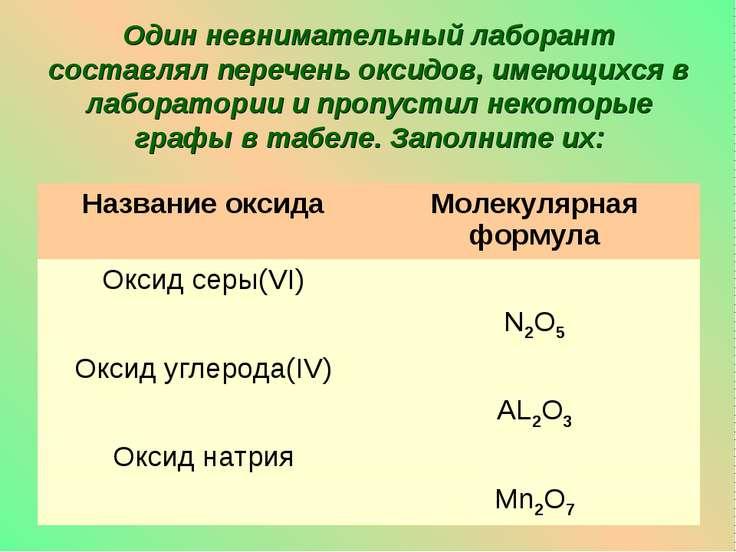 Один невнимательный лаборант составлял перечень оксидов, имеющихся в лаборато...