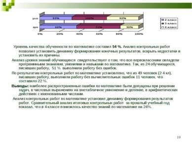 * Уровень качества обученности по математике составил 54 %. Анализ контрольны...