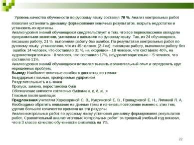 * Уровень качества обученности по русскому языку составил 70 %. Анализ контро...